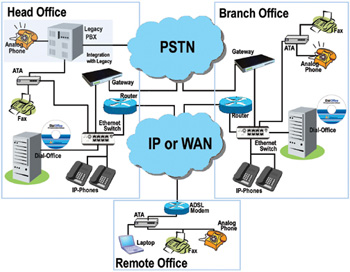 ip-networks